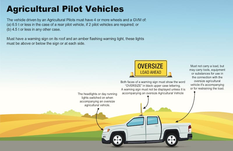 Agri-Pilot Vehicles-1