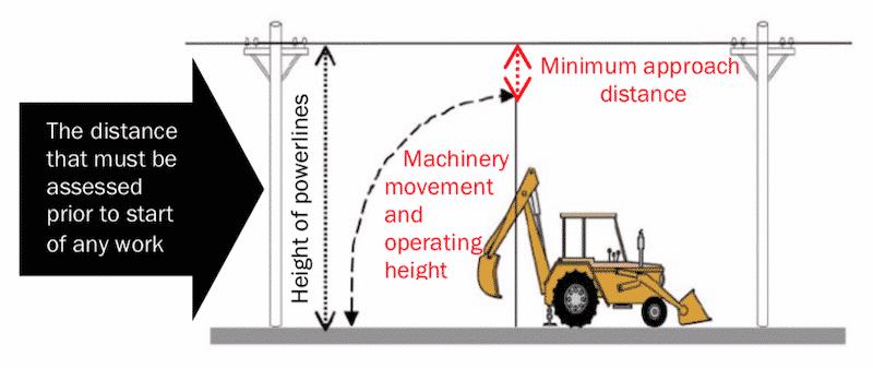work_near_overhead_powerlines